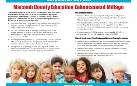 All You Need To Know About The Macomb County Education Enhancement Millage